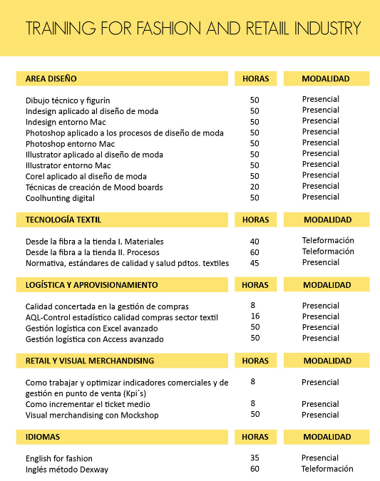 Cuadro Plan Formacion Amarillo